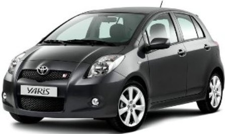 Harga Toyota Yaris