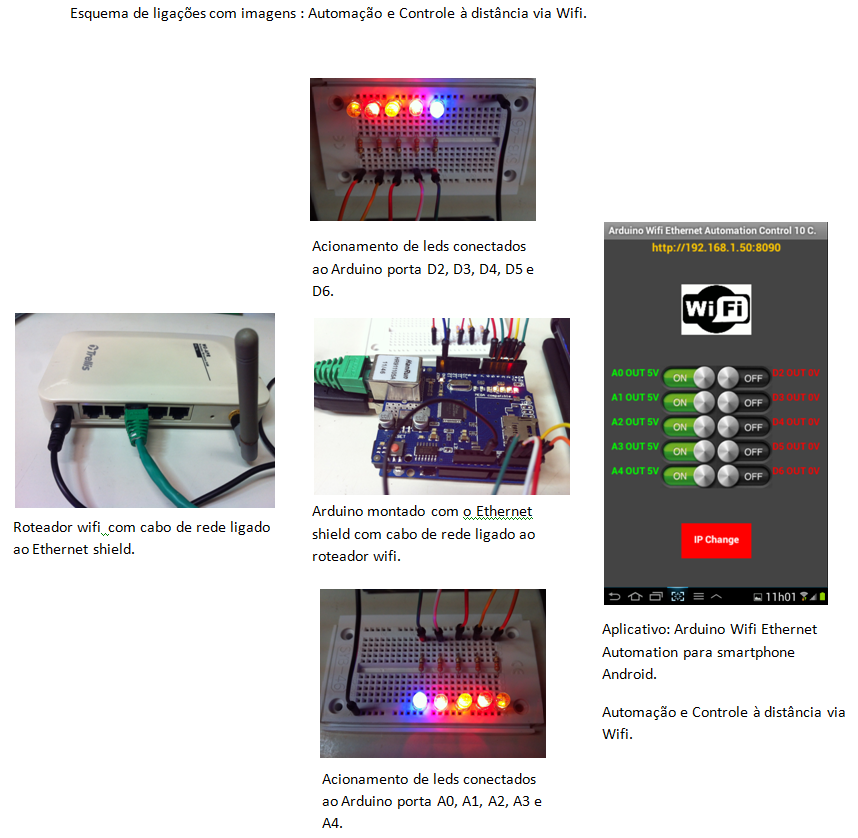 Android arduino bluetooth wifi ethernet control