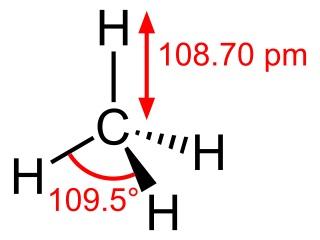metana