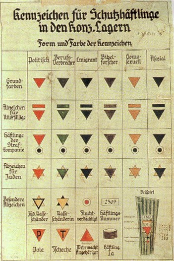Nazi sub-human and there for disposable, badge indictors