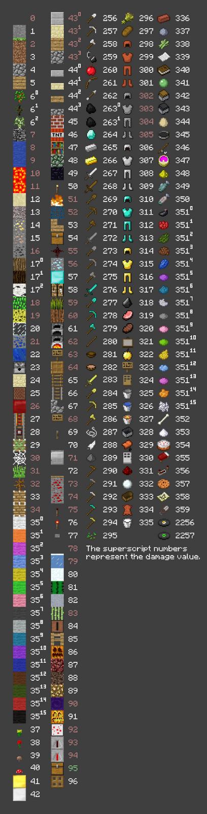 Как сделать цветное название сервера minecraft