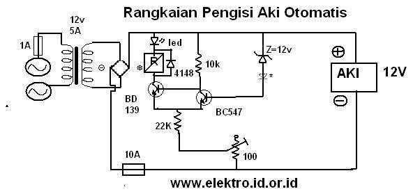 Mengubah Arus DC Menjadi AC (Inverter DC ke AC)