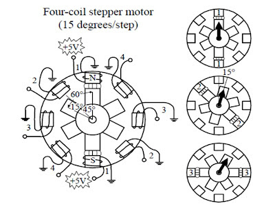 STEPPER 3 phase 9 lead motor schematics 3 find image about wiring,Single Phase Magnetic Motor Starter Wiring