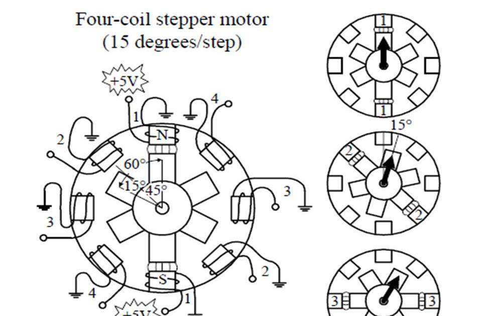 robo zone  stepper motor basic