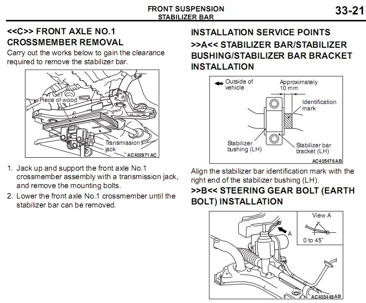 O wo bu jiu dao i dont know shirimasen service manual in preparation of my cusco swaybar i did some research on the installation it doesnt look easy might be something i will not do straight away publicscrutiny Choice Image