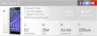Sony Xperia Z2 Tai Vinh Nghe An