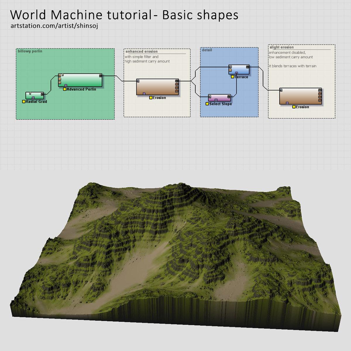 world machine tutorial