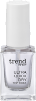 Preview: Die neue dm-Marke trend IT UP - Ultra Quick Dry Top Coat - www.annitschkasblog.de