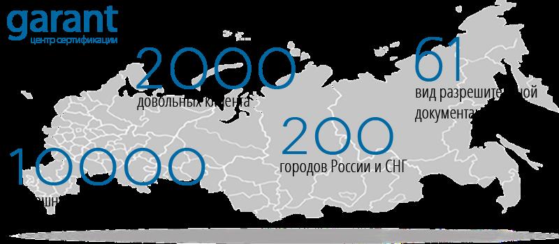 Купить допуск СРО в Екатеринбурге – срочная помощь в оформлении от ООО Гарант