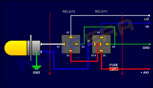 Februari 2012 artikel mobil oia jangan lupa gunakan kabel yang lebih tebal untuk jalur listrik besarnya yaitu antara aki ke relay dan relay ke lampu ccuart Images