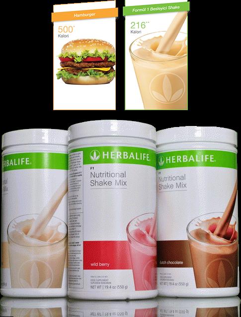 Jual Herbalife Milk Shake Murah