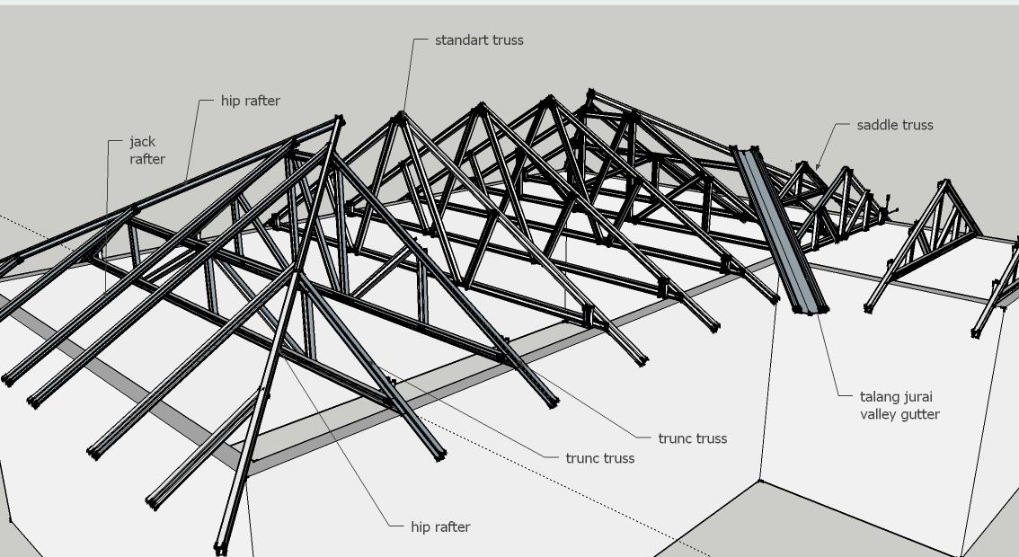 sketsa arsitektur pekerjaan pemasangan rangka atap baja