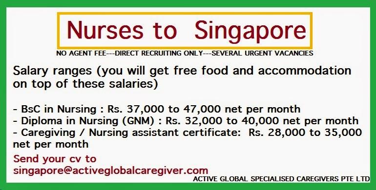 Rn Nurse Salary Bsn Nursing Salary How Much Do Registered