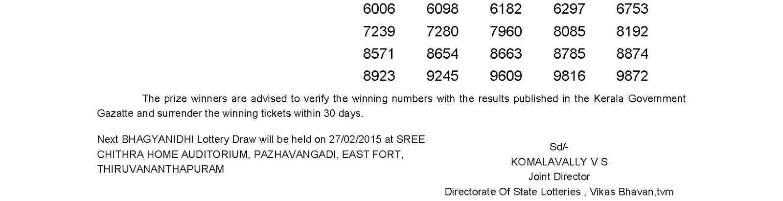 BHAGYANIDHI Lottery BN 176 Result 20-2-2015