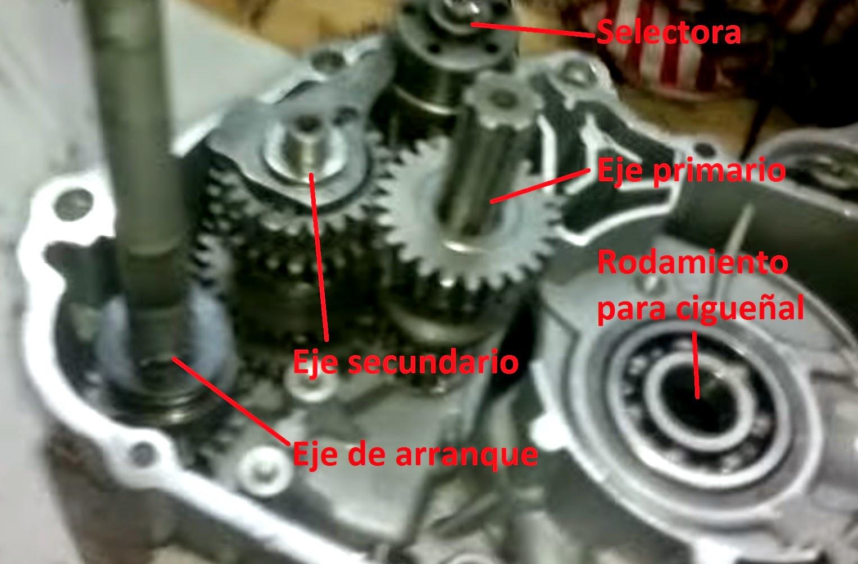Todo Sobre Motos Mec 225 Nica Caja De Cambios