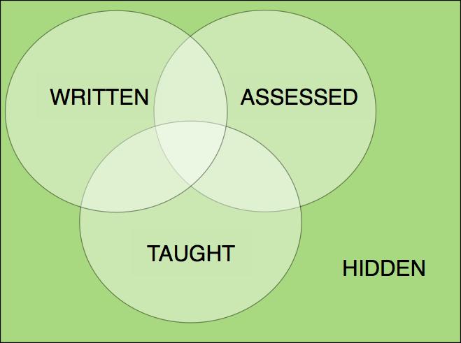 curriculum teaching and assessment essay