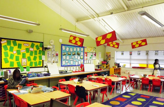Classroom Design Elements ~ Fun and creative ideas for teaching english classroom