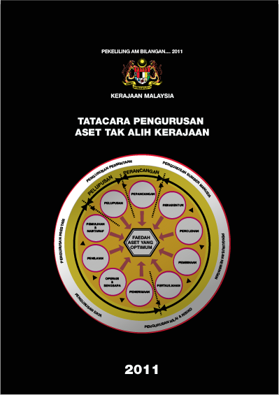 Cover Buku Tatacara Pengurusan Aset Tak Alih Kerajaan 2011