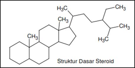 pengertian kortikosteroid pdf