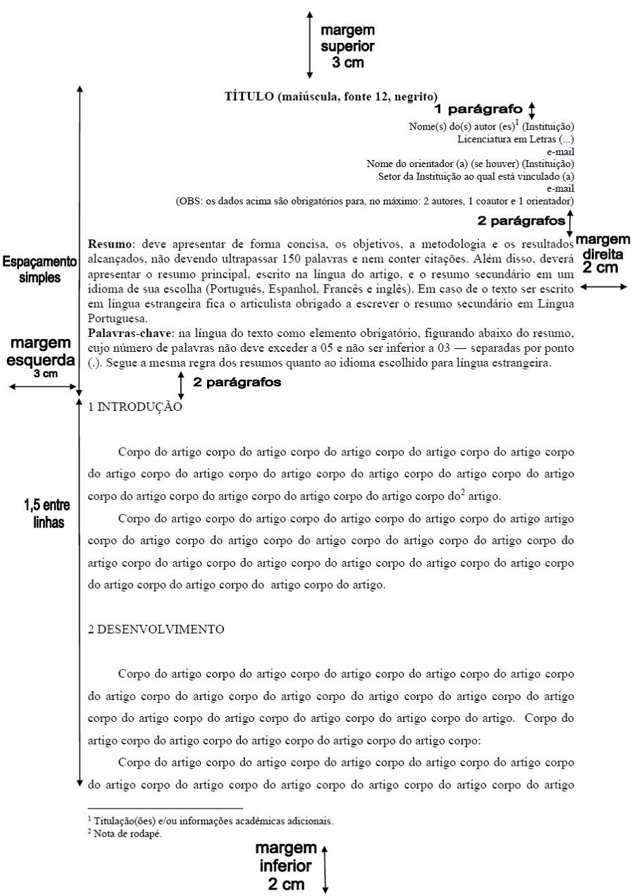 Exemplo de resenha de um artigo