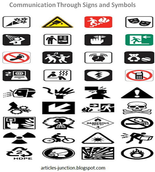 Communication through signs and symbols