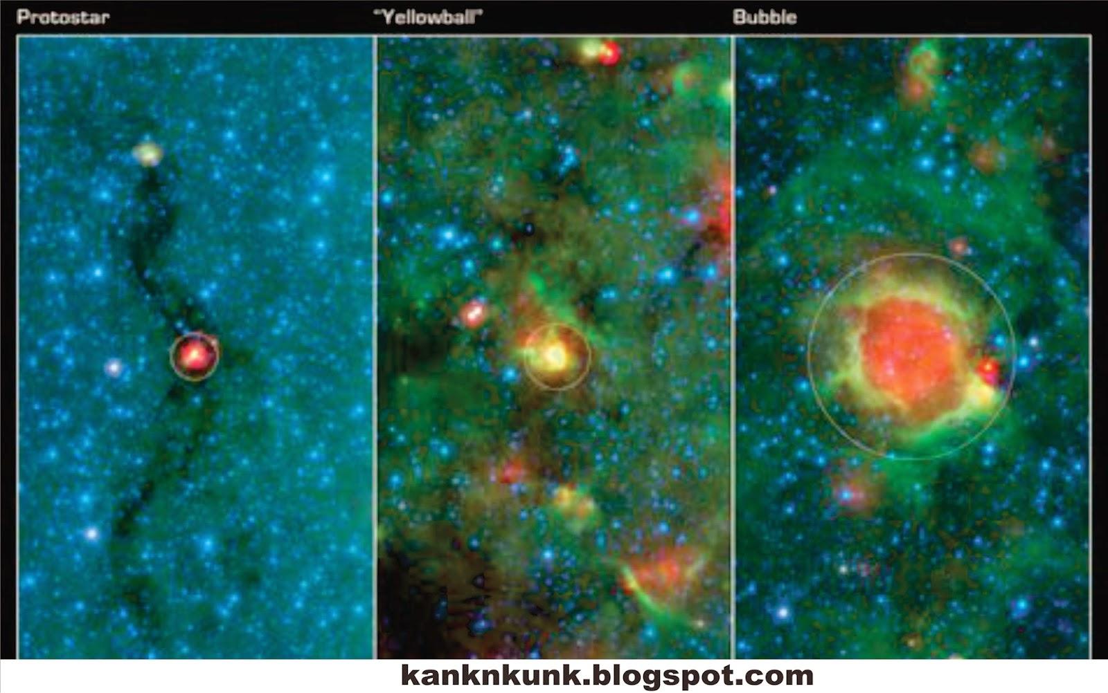 Proses Terciptanya bintang di angkasa