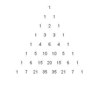 Pascal Triangle Formula