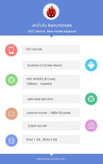 In sviluppo uno smartphone android a 8 core da parte di Htc con chipset Mediatek