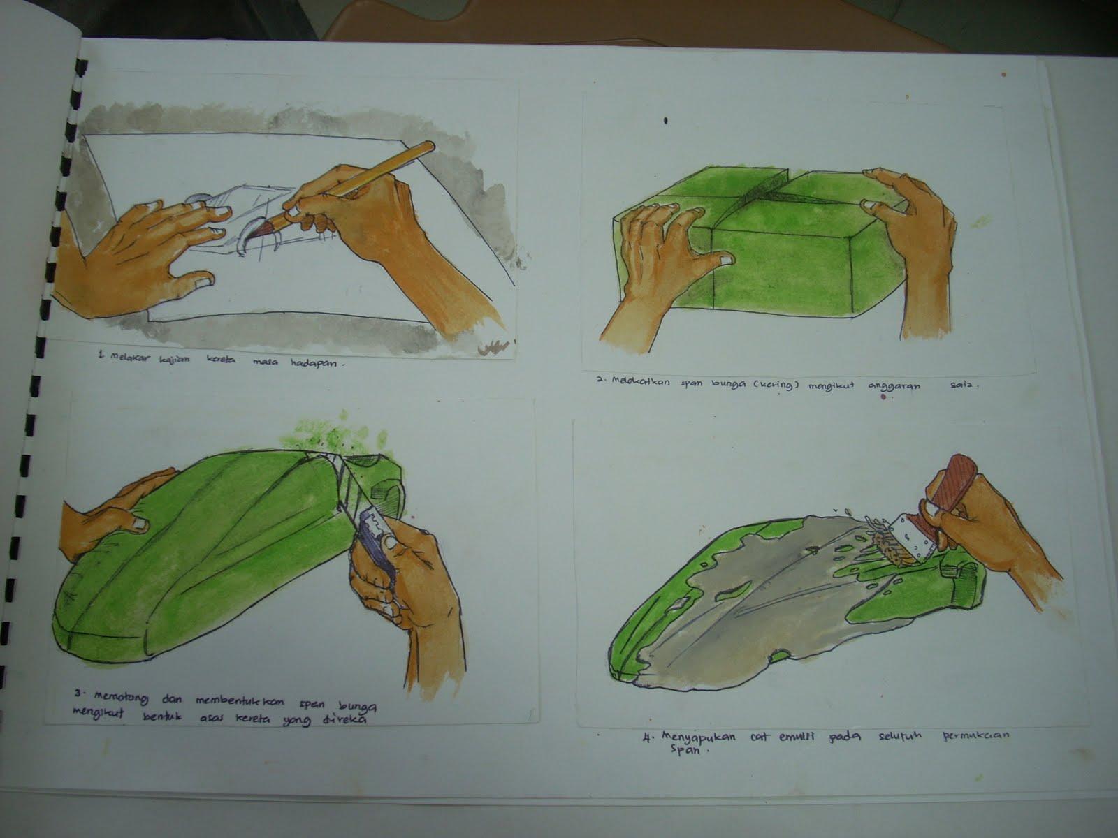 Contoh folio SPM 2010 (kereta)