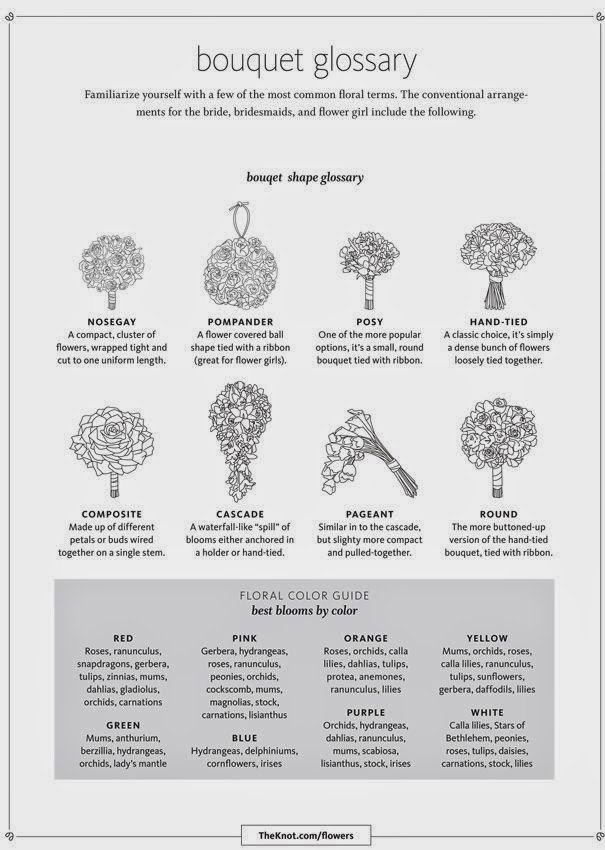 I am a Woman in Love: Types of Wedding Bouquets