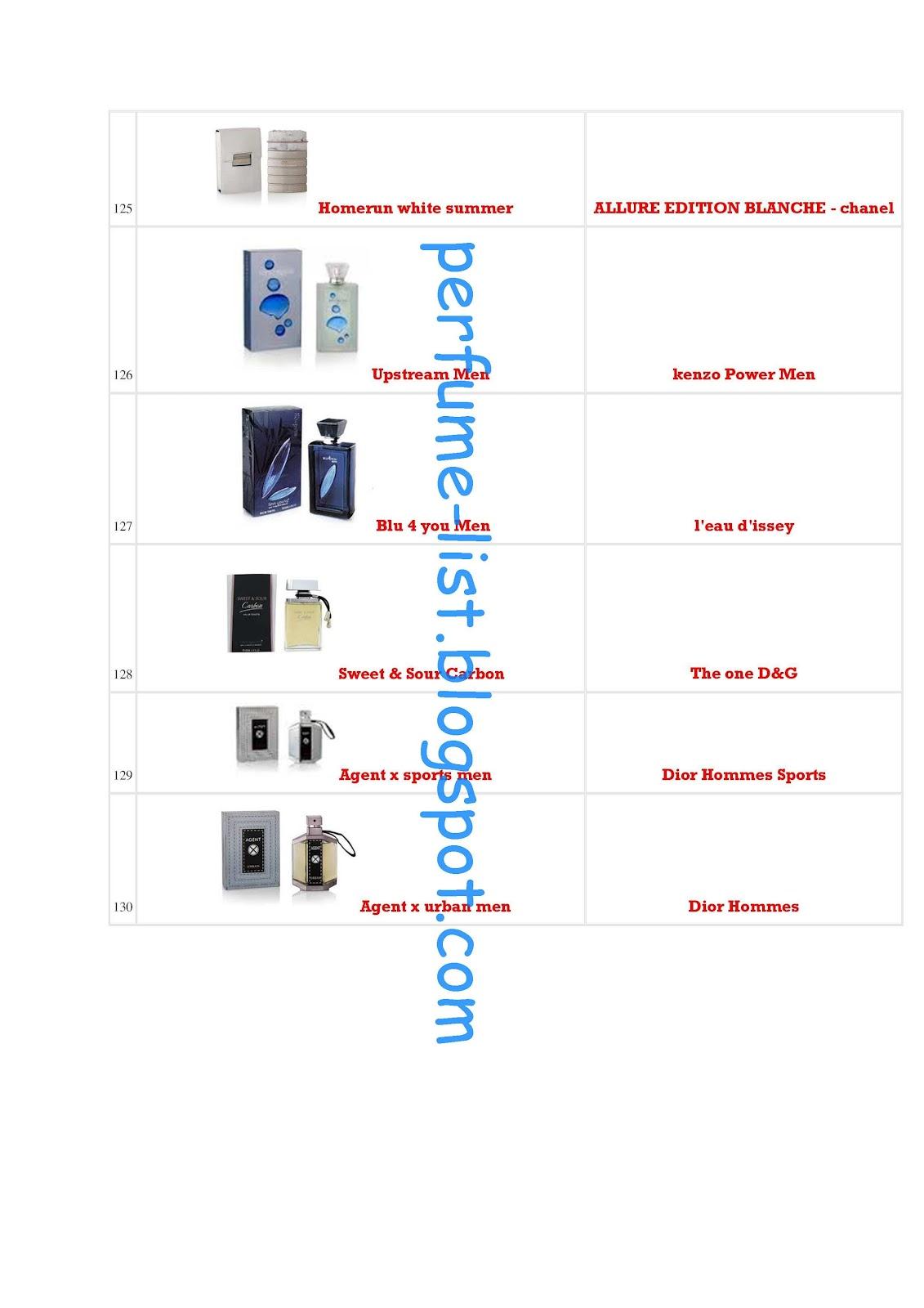 Perfume Dupe List
