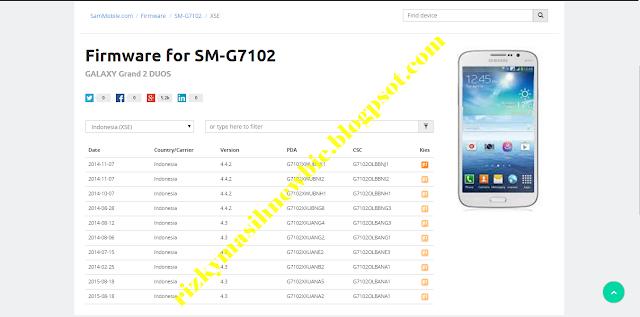 Cara Download Firmware Galaxy Grand 2 Dari SamMobile