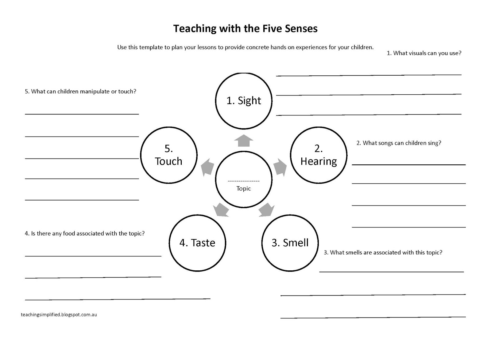 worksheet Free Printables For Teachers teaching simplified free printable download with the five senses planner