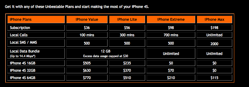 Iphone+4s+singapore+price+starhub