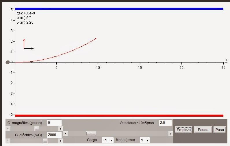 F sica general actividades con simulaciones fuerza for Fisica con ordenador