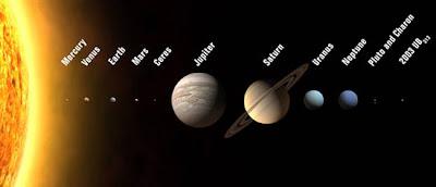 第五個月亮冥王星