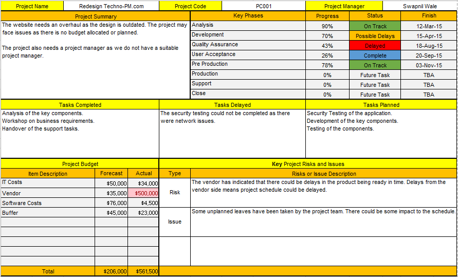Project Status Report Template Excel Template FREE – Project Status Report Excel