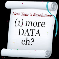 new year resolution scroll with #1 as more DATA eh?