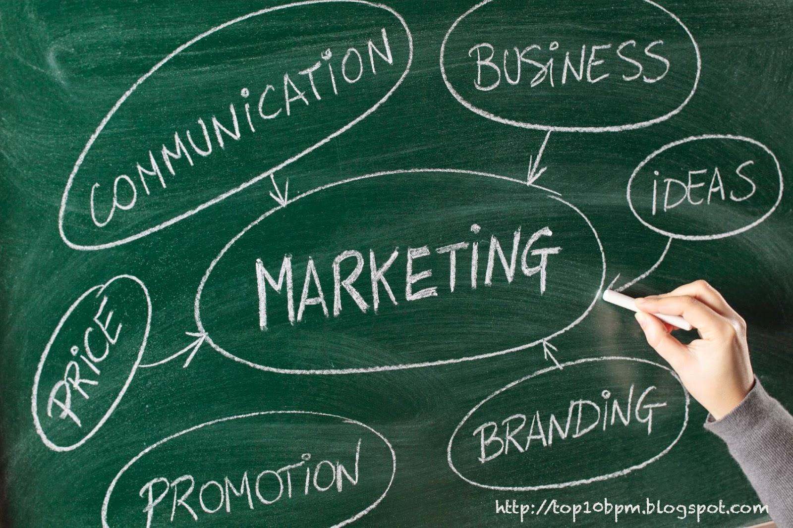 marketing - POSICIONAMIENTO DE MARCA - Presentación de Rafael Trucios