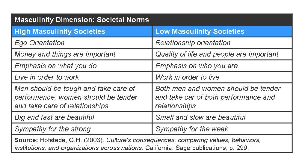 american norms vs japan norms essay An often quoted phrase from the confucian essay da xue what is different from north american society is not that the acknowledging social norms.