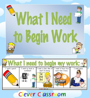 What I need to begin my work desk strip
