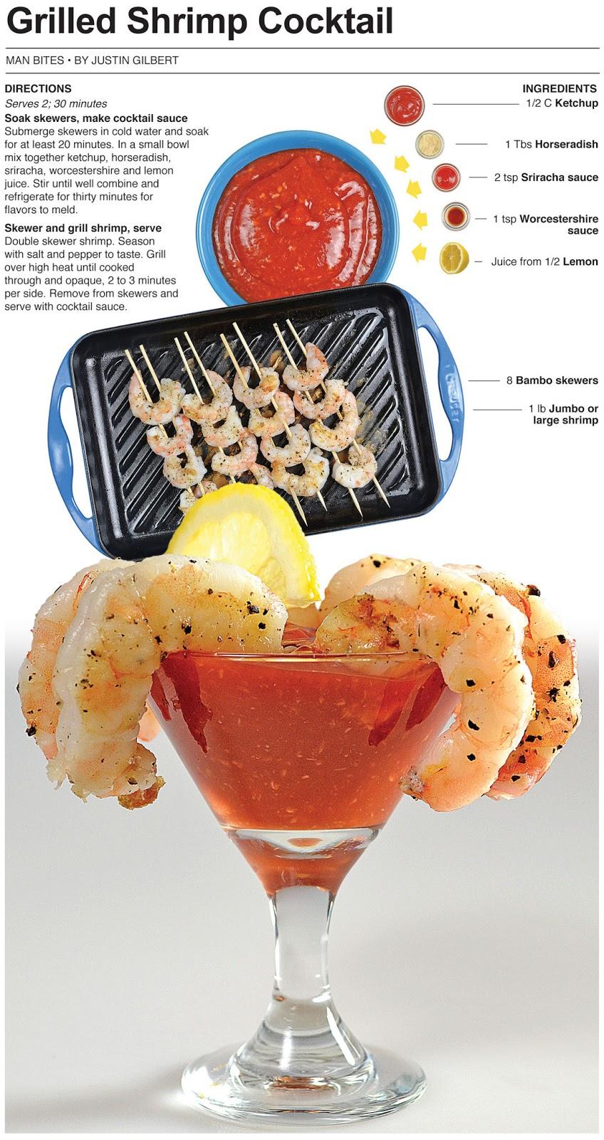 Behind the Bites: Grilled Shrimp Cocktail