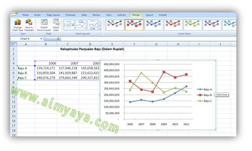 Gambar: Cara membuat Grafik Garis di Ms Excel. Langkah 1 : Menampilkan grafik garis