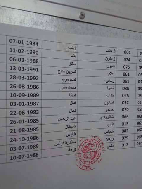 نتائج مسابقة توظيف الأساتذة 2015 مديرية التربية لولاية الجزائر وسط