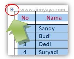 Gambar: Cara memilih (select) tabel di Microsoft Word 2010