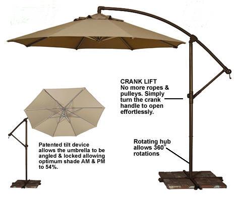 ... Treasure Garden Patio Umbrellas By Offset Patio Umbrella Replacement  Parts Bing Images ...