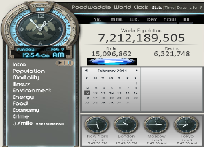 WorldClock STATS