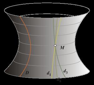 هندسة لوباتشفسكي