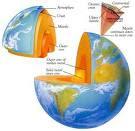 Lapisan kulit bumi