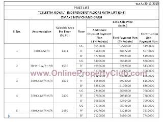 OMAXE Celestia Royal, 3, 4 BHK Floors S+3 with Lift Mullanpur New Chandigarh, omaxe celestia royal floors Booking open 09023407035 omaxe celestia royal floors mullanpur new chanidgarh